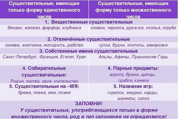 laser a2 student39s book гдз