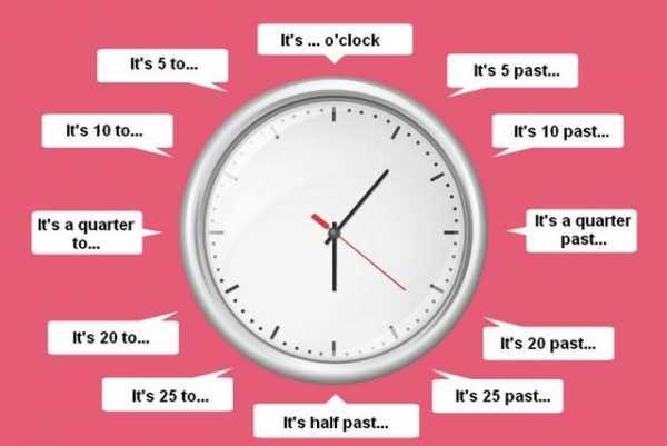 как произнести по английски слово часто